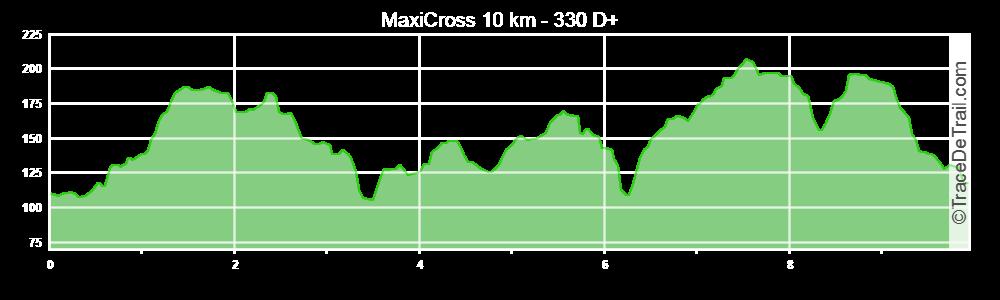 profil-10km
